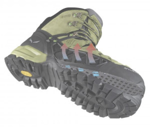 Buty z Gore-Tex® Surround  typu hiking
